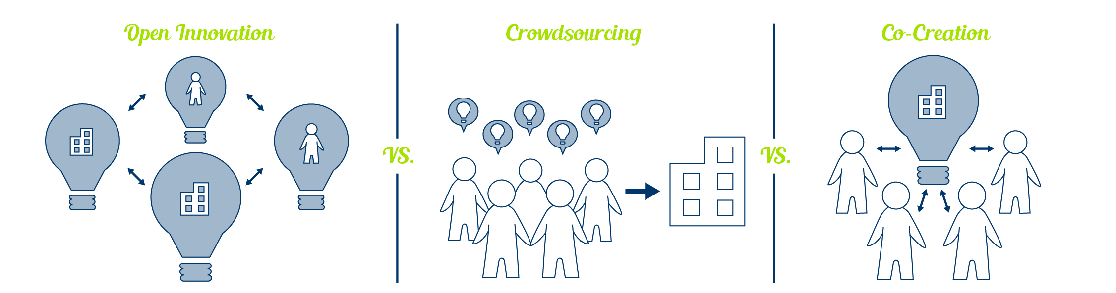 co-creation-vs-crowdsourcing2-01