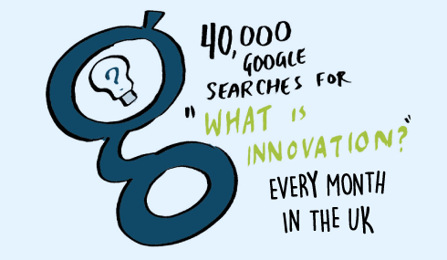 40,000 searches for innovation every month in the UK