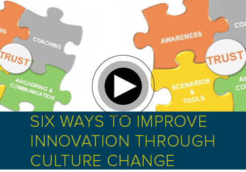 six Ways to Improve Innovation Through Culture Change_WEBSITE THUMBNAIL