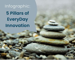 Infogrpahic_pillars_of_everyday_innovation